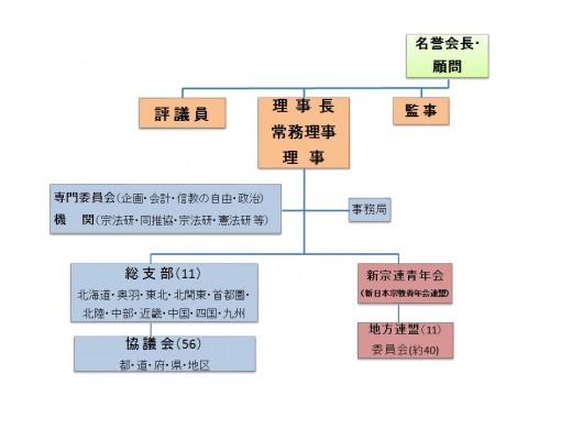 組織図17.06.09.jpg